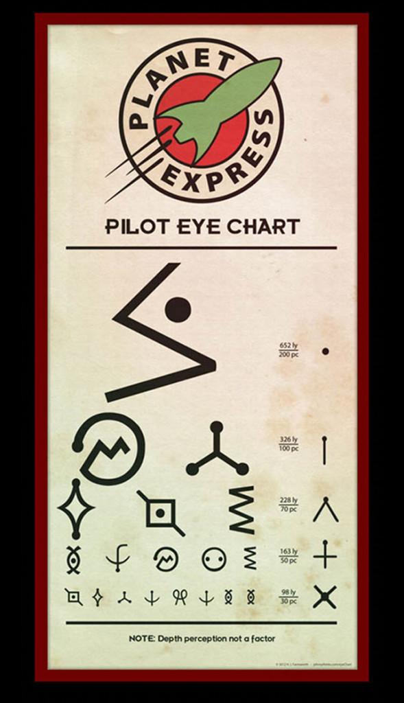 planet-express-eye-chart